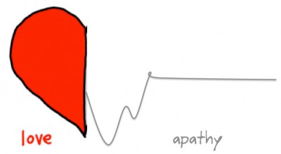 apathy-1001-400x219